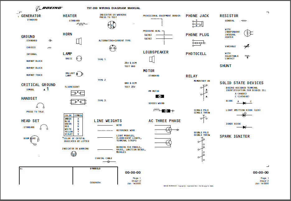 Boeing Wiring Diagram Symbols : Part virtual school aircraft wiring and schematic diagrams