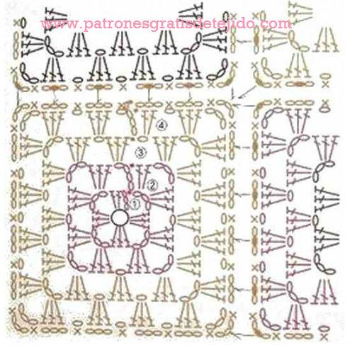 esquema crochet de grannys y uniones