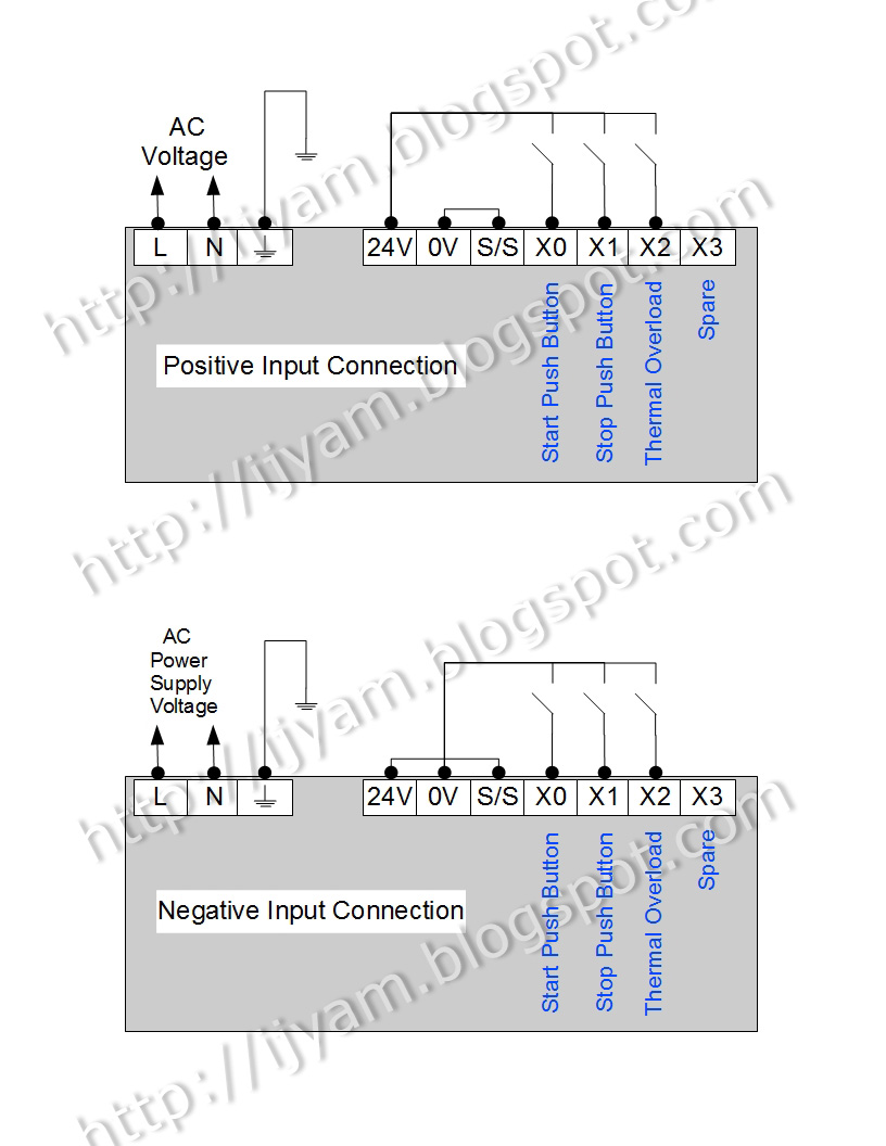 electrical wiring diagram star delta control and power circuit star delta mitsubishi plc external input terminal connection