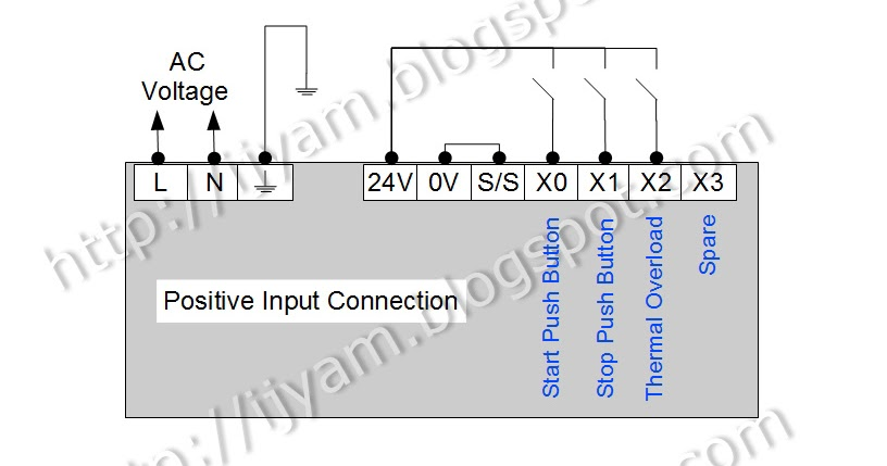 electrical wiring diagram delta and power circuit using mitsubishi plc program