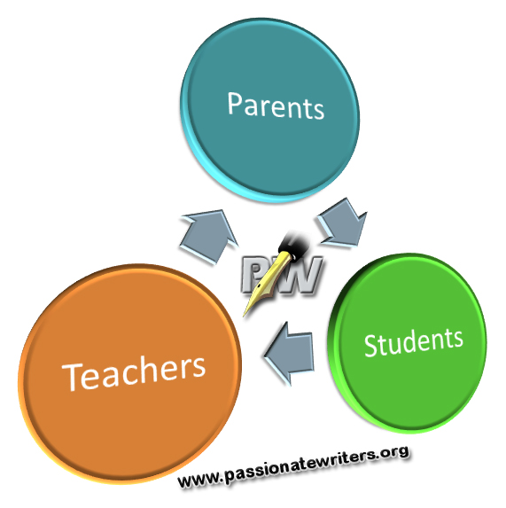 responsibilities of a student towards the society An education is important in everyone's life and plays various roles in  teachers  are not only important for students but also for society.