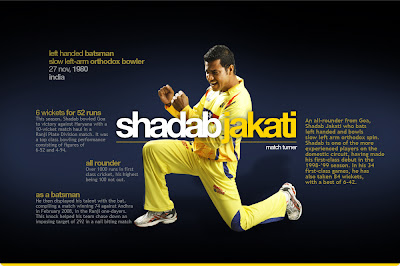 Shadab-Jakati-Wallpaper
