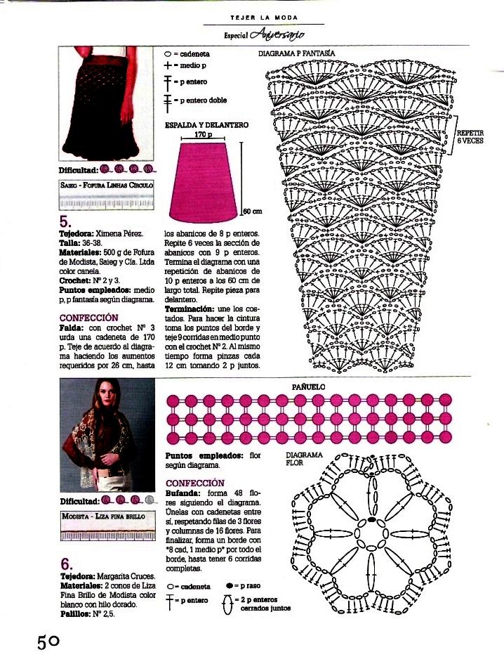 Encantador Patrones De Confección De Bufandas Con Fotos Bosquejo ...