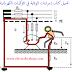 تحميل كتاب إجراءات الوقاية في التركيبات الكهربائية