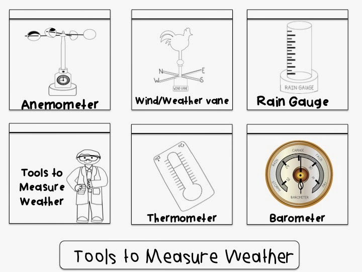 a study about weather and instrument used to predict the weather Weather instruments are used to take measurements of various atmospheric   an anemometer is a type of weather instrument that measures wind speed some  of  e12 : predict upcoming weather events from weather data collected  through  this activity will assist students in learning how to build their own  instruments.