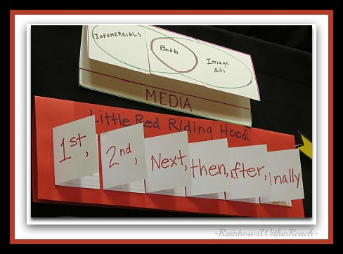 photo of: Sequencing Graphic Organizer/Foldable via RainbowsWithinReach Foldable RoundUP