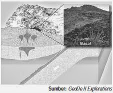 Penyusun Batu Basal, Proses Terbentuknya Batu Basal