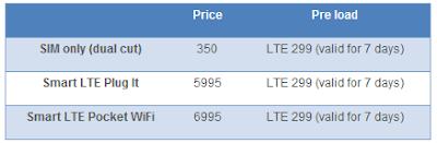 Smart Prepaid LTE pricing