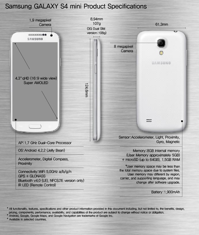 الاعلان عن جوال Samsung Galaxy S4 Mini بشريحتين