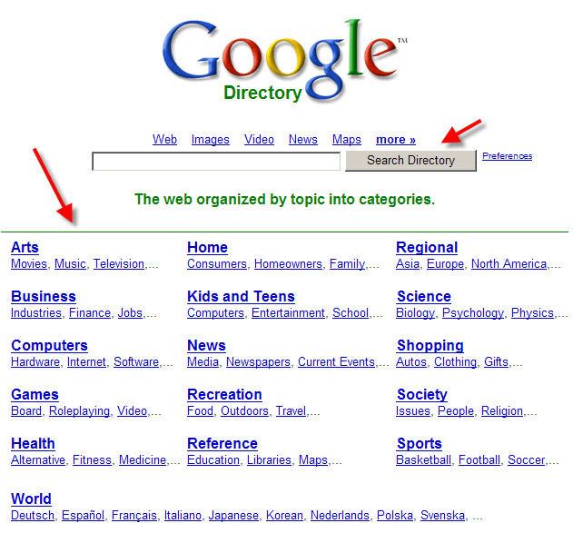 Diretório do Google