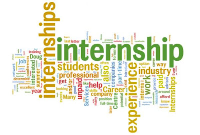 Internships Word Cloud