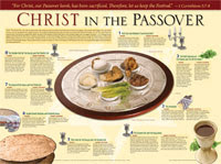 Passover in the bible old testament
