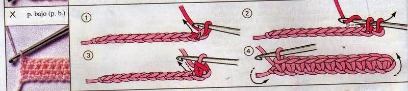 diagrama como fazer punto bajo - ponto baixo