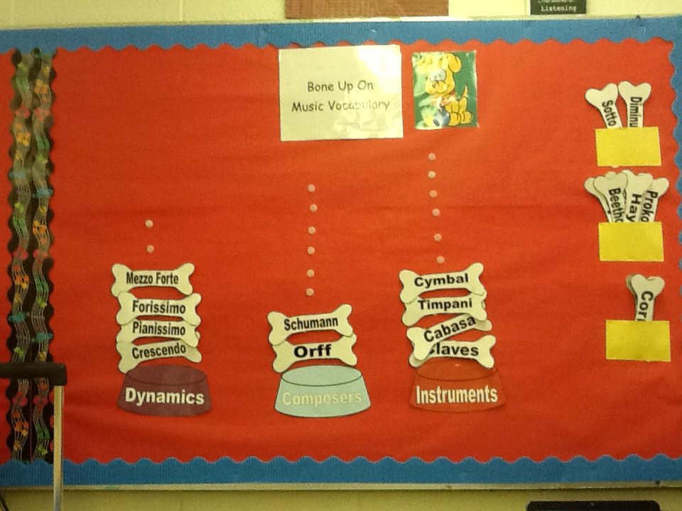 The World of Elementary MusicElementary Music Bulletin Boards