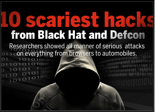 an overview of hacker culture and the related cyber security issues This white paper begins with an overview of cybersecurity threats,  follow-up  investigations found that the hacker broke into uber's  after all, no one wants to  be associated with taking a risk if an incident later occurs.