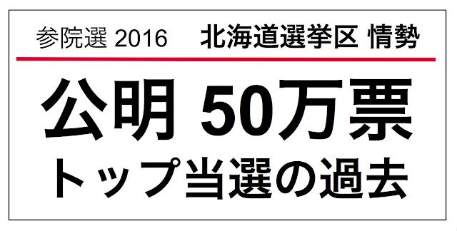 2016年7月に行われる第24回参議院議員選挙を調べていると、北海道選挙区で衝撃のデータを発見した。過去に1度だけ公明党の候補が当選し、約50万票を獲得していたのだ。北海道の現在の有権者は約460万人とするとその1割強に当たる。