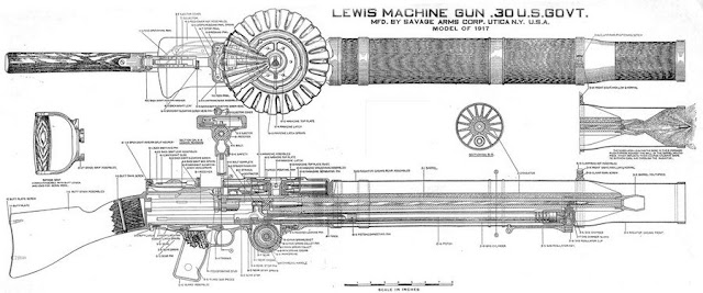 Lewis machine gun - пулемёт «гремучая змея»