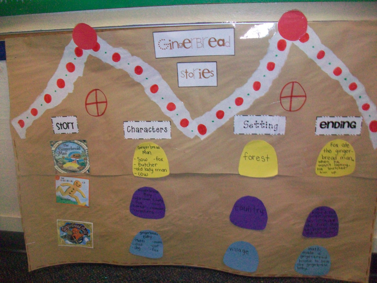 writing activities for first grade