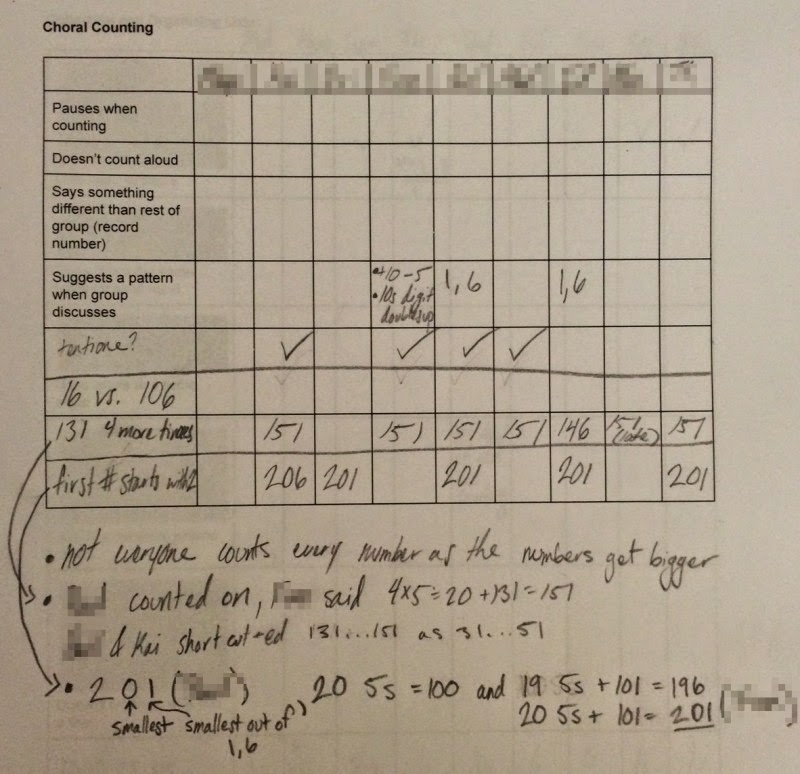Some of David's results using the Choral Counting method