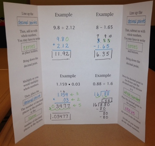 Integers Number Chart as well 6th Grade Math Worksheets moreover ...