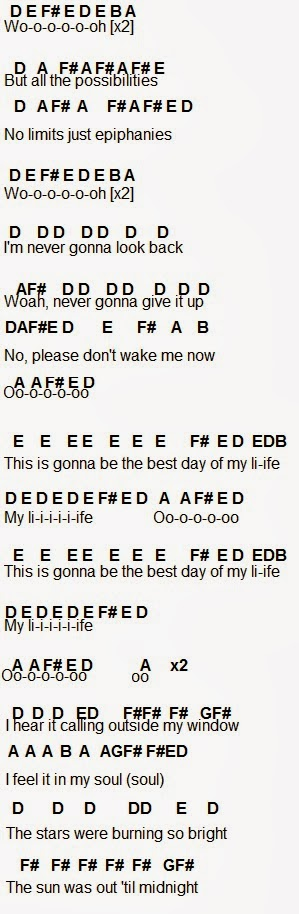 Flute Sheet Music Best Day Of My Life