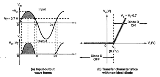 series negative clipper circuit