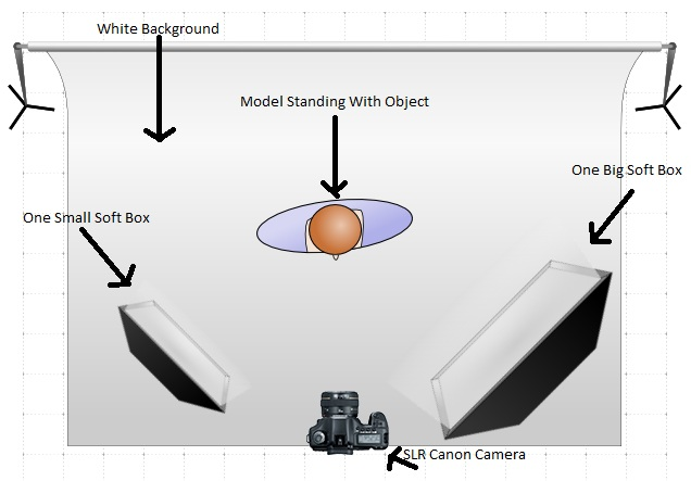 College Blog  Contact Sheets And Lighting Diagrams For Each Shoot