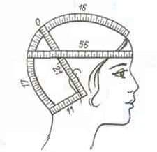Зняття мірок для в'язаної шапочки