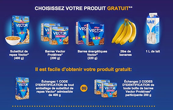 http://www.kelloggsvector.ca/fr_CA/concours-et-promotions-comme-resolution.html