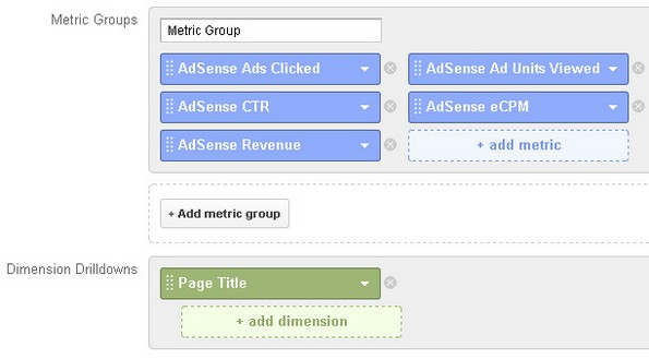 Adsense performance custom report - Page wise