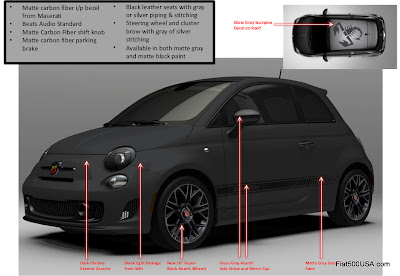 Fiat 500 Abarth Shadow/Tenebra