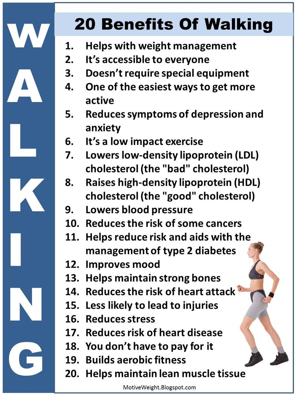 MotiveWeight: 20 Benefits Of Walking For Exercise