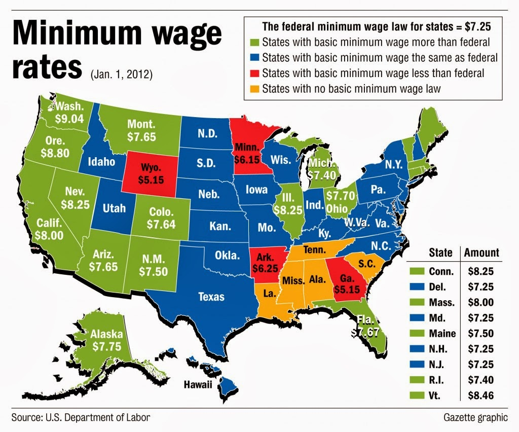 raise the minimum wage for idaho