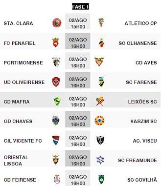 Taça da Liga 2015-2016 - 1º Eliminatória