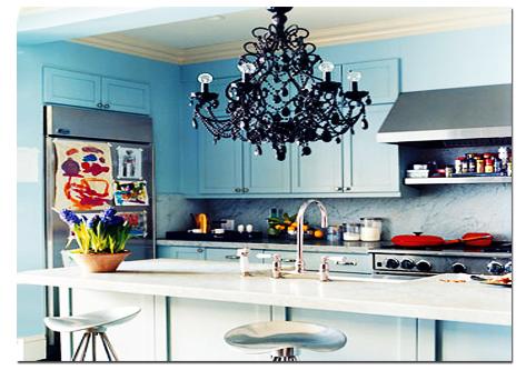 Color Schemes Kitchen