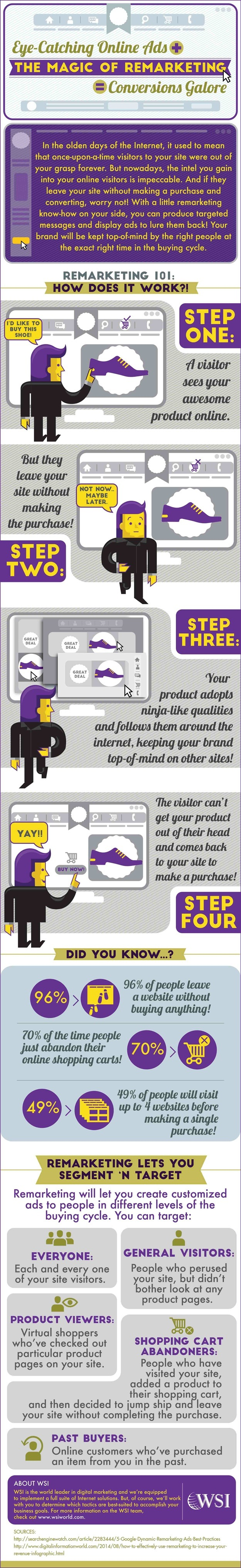 Eye-catching Online Ads + The Magic Of Remarketing = Conversions Galore - #infographic