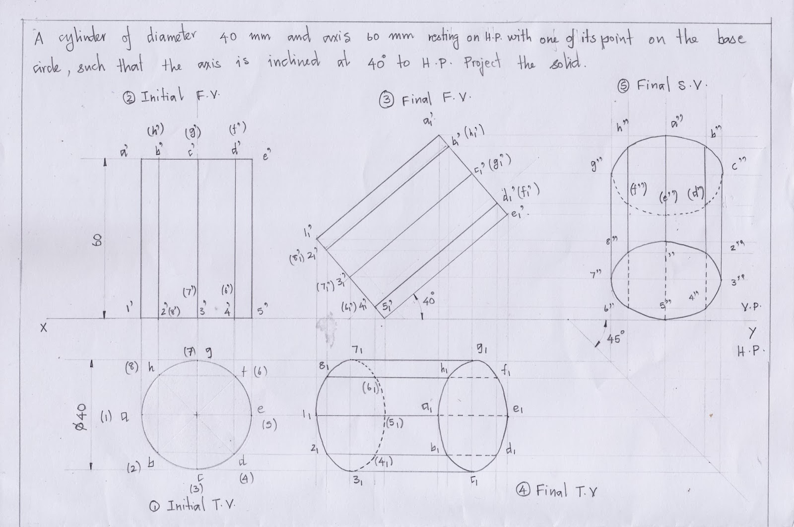 engineering graphics 2013-2-19 ta 101 engineering graphics 2012-2013 first semester gereral instructions, laboratory and home work assignments instructor: dr ashish dutta professor.