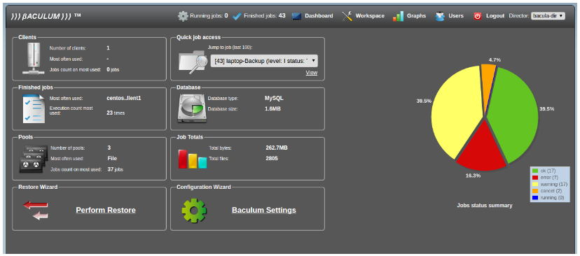 Ldap server configuration in linux step by step rhel6