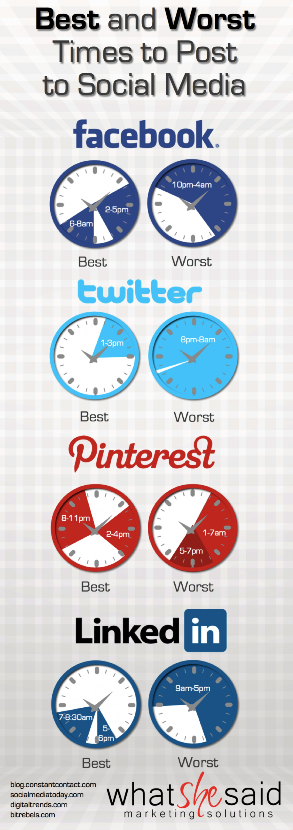 Best and Worst Times to Post to Social Media