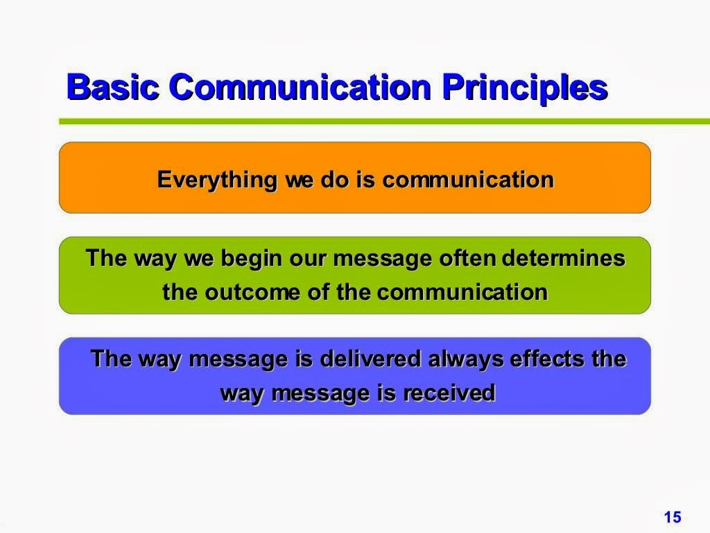 Effective Communication Skills PPT Slide 1