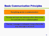Effective Communication Skills PPT Slide 2