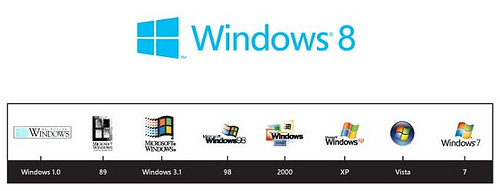Logo Baru Windows 8