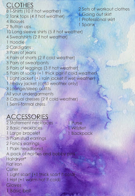 packing list for college dorm clothes