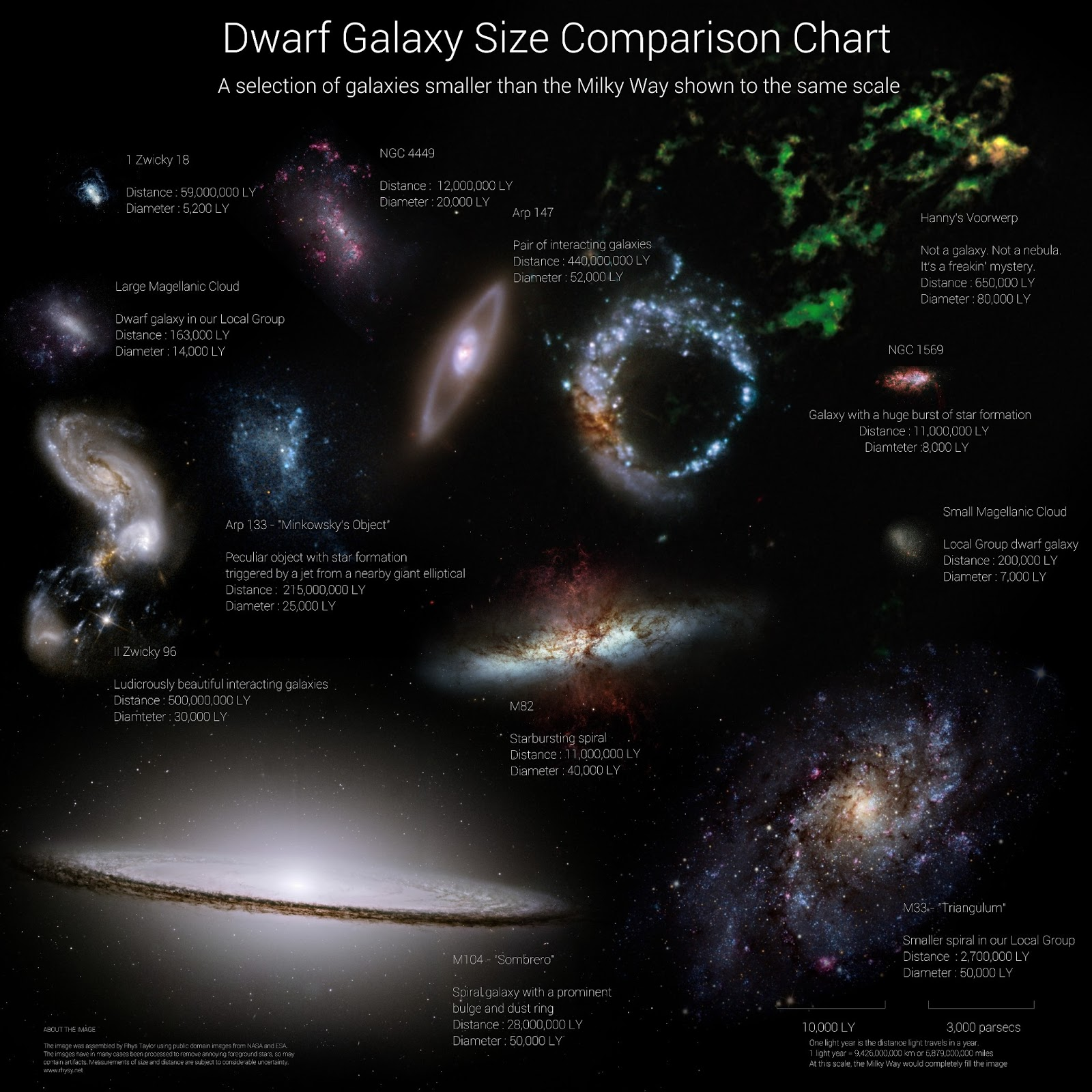 milky way and other galaxies-#9