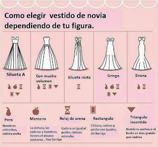 Vestido de novia segun cuerpo