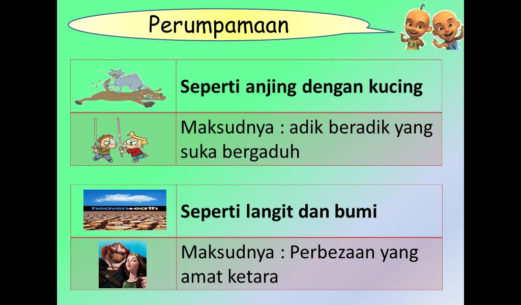 Nota Bahasa Melayu Sekolah Rendah