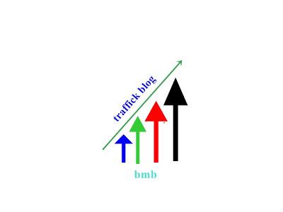 cara meningkatkan traffic blog atau website