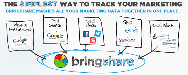 BringShare Data Reporting
