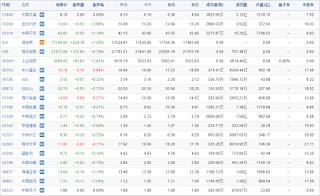 中国株コバンザメ投資ウォッチ銘柄watch20151217
