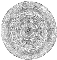 Mandala de  Guru Budha Tara